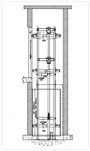 Residential Elevator Home Lift Innovate Lifting Systems